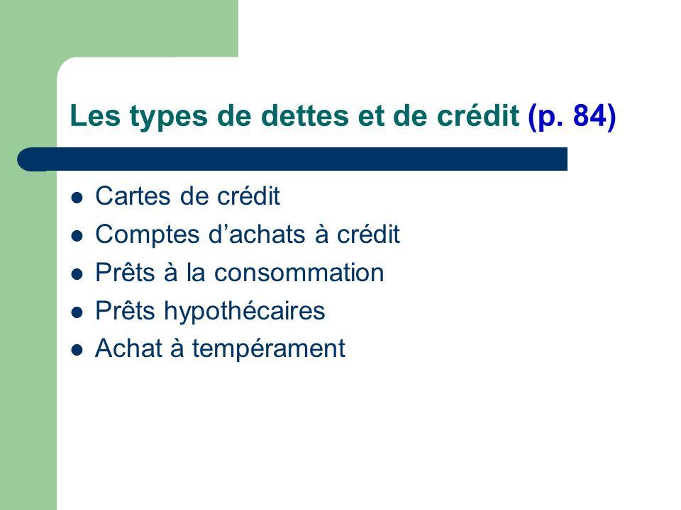 Les types de dettes et de crédit (p.