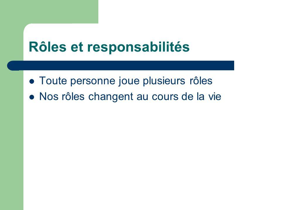 Rôles et responsabilités Toute personne joue plusieurs rôles Nos rôles changent au cours de la vie