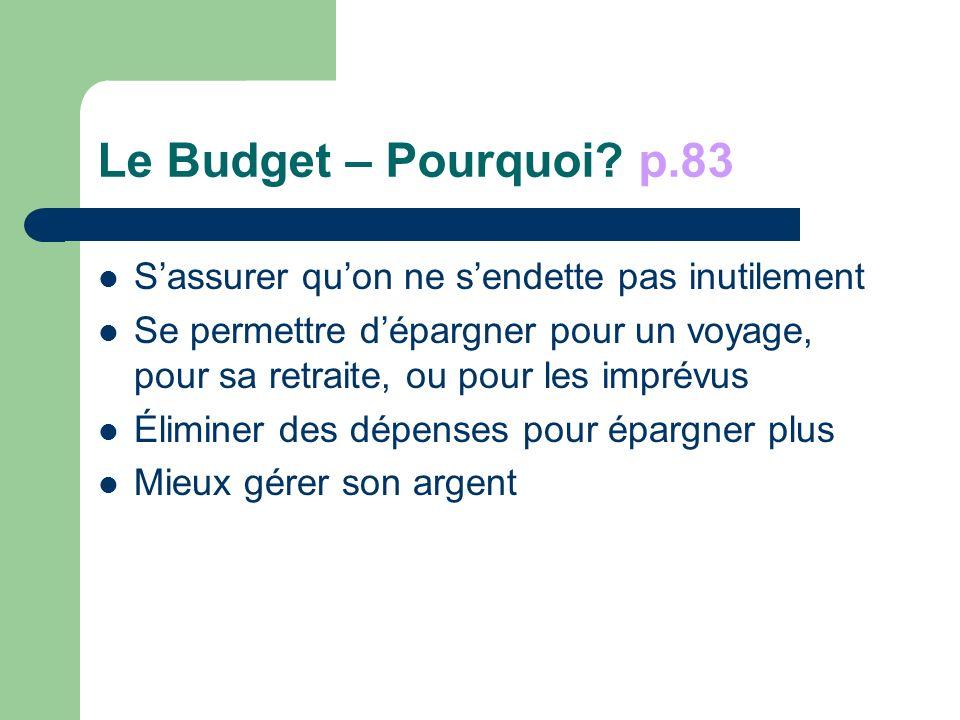 Le Budget – Pourquoi.
