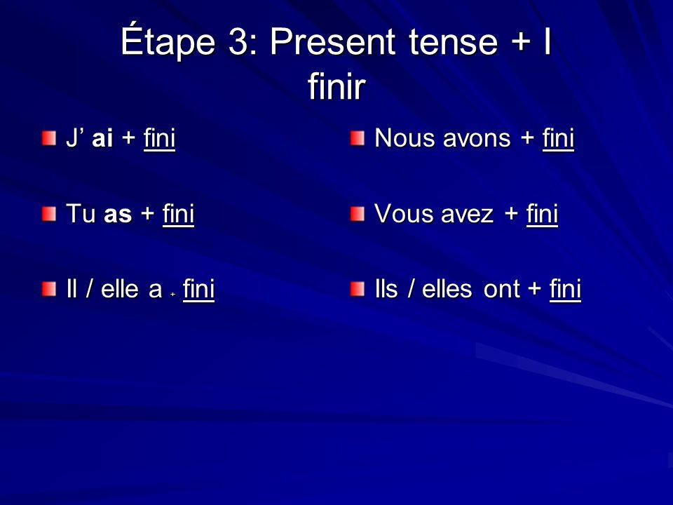 Étape 3: Present tense + I finir J ai + fini Tu as + fini Il / elle a + fini Nous avons + fini Vous avez + fini Ils / elles ont + fini