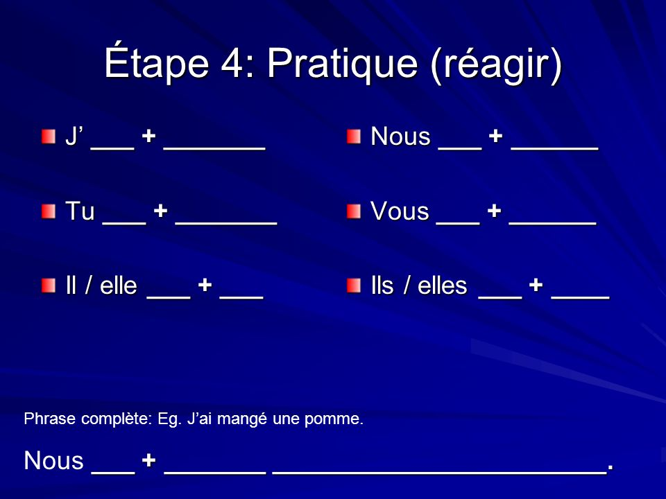 Étape 4: Pratique (réagir) J ___ + _______ Tu ___ + _______ Il / elle ___ + ___ Nous ___ + ______ Vous ___ + ______ Ils / elles ___ + ____ Phrase complète: Eg.