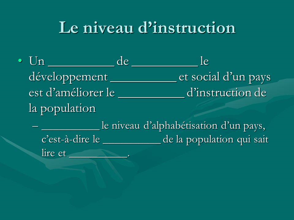 Le niveau dinstruction Un __________ de __________ le développement __________ et social dun pays est daméliorer le __________ dinstruction de la populationUn __________ de __________ le développement __________ et social dun pays est daméliorer le __________ dinstruction de la population –__________ le niveau dalphabétisation dun pays, cest-à-dire le __________ de la population qui sait lire et __________.