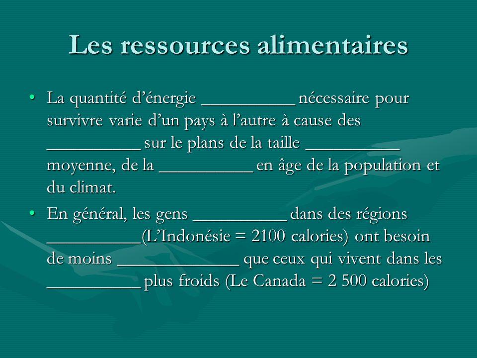 Les ressources alimentaires La quantité dénergie __________ nécessaire pour survivre varie dun pays à lautre à cause des __________ sur le plans de la taille __________ moyenne, de la __________ en âge de la population et du climat.La quantité dénergie __________ nécessaire pour survivre varie dun pays à lautre à cause des __________ sur le plans de la taille __________ moyenne, de la __________ en âge de la population et du climat.