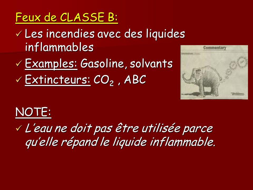 Feux de CLASSE B: Les incendies avec des liquides inflammables Les incendies avec des liquides inflammables Examples: Gasoline, solvants Examples: Gas