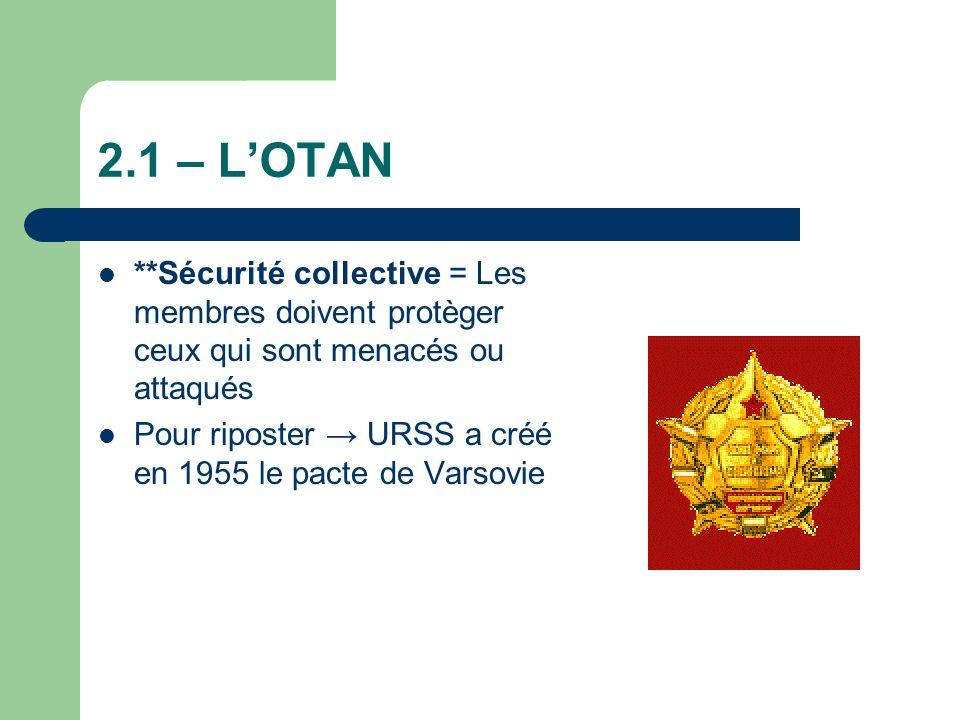 2.1 – LOTAN **Sécurité collective = Les membres doivent protèger ceux qui sont menacés ou attaqués Pour riposter URSS a créé en 1955 le pacte de Varsovie