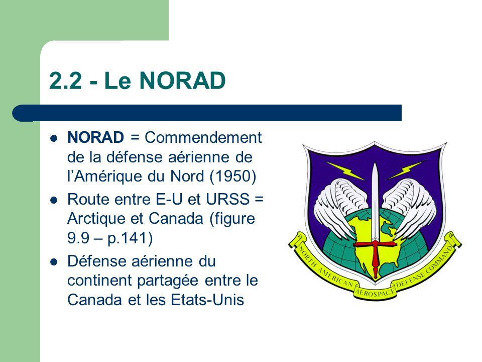 2.2 - Le NORAD NORAD = Commendement de la défense aérienne de lAmérique du Nord (1950) Route entre E-U et URSS = Arctique et Canada (figure 9.9 – p.141) Défense aérienne du continent partagée entre le Canada et les Etats-Unis