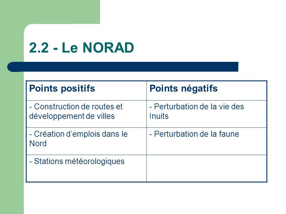 2.2 - Le NORAD Points positifsPoints négatifs - Construction de routes et développement de villes - Perturbation de la vie des Inuits - Création demplois dans le Nord - Perturbation de la faune - Stations météorologiques