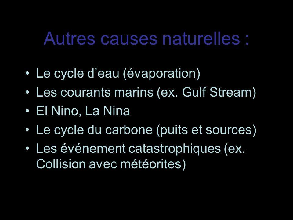 Autres causes naturelles : Le cycle deau (évaporation) Les courants marins (ex. Gulf Stream) El Nino, La Nina Le cycle du carbone (puits et sources) L