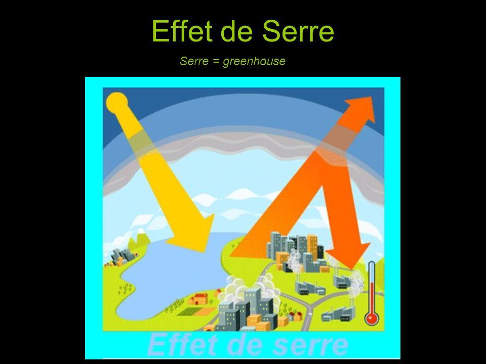 Effet de Serre Serre = greenhouse