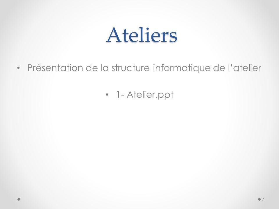 Ateliers Ateliers Présentation de la structure informatique de latelier 1- Atelier.ppt 7