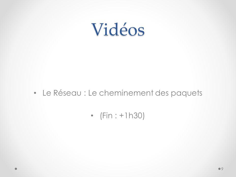 Vidéos Le Réseau : Le cheminement des paquets (Fin : +1h30) 9