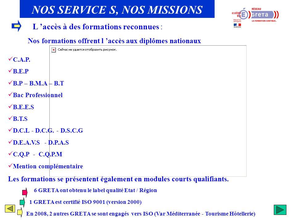 NOS SERVICE S, NOS MISSIONS Notre mission : un esprit d entreprise au sein d un service public Accueillir et orienter le public, Accompagner les proje