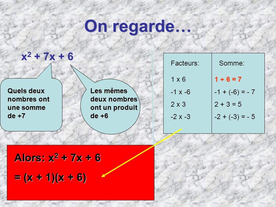 On regarde… x 2 + 7x + 6 Quels deux nombres ont une somme de+7 Quels deux nombres ont une somme de +7 Les mêmes deux nombres ont un produit de+6 Les m