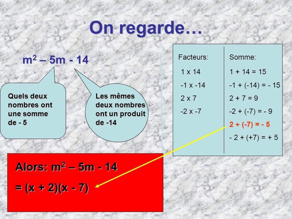 On regarde… m 2 – 5m - 14 Quels deux nombres ont une somme de- 5 Quels deux nombres ont une somme de - 5 Les mêmes deux nombres ont un produit de-14 L