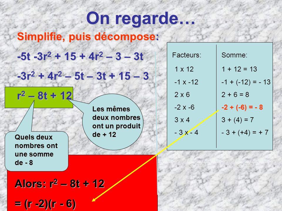 On regarde… Simplifie, puis décompose: -5t -3r 2 + 15 + 4r 2 – 3 – 3t -3r 2 + 4r 2 – 5t – 3t + 15 – 3 r 2 – 8t + 12 Quels deux nombres ont une somme d
