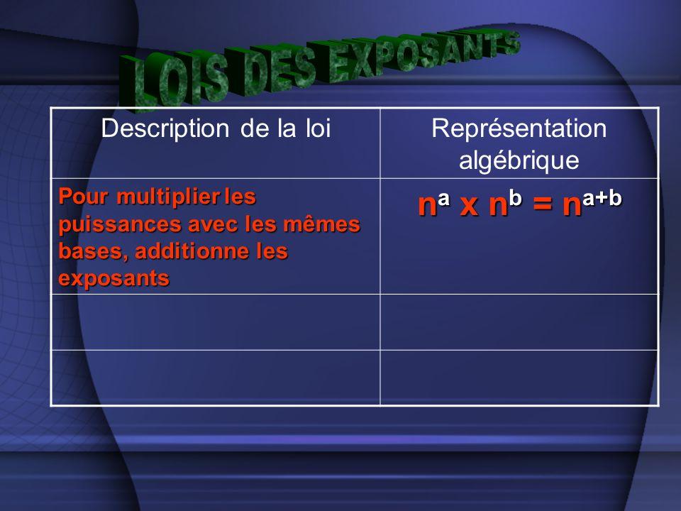 Description de la loiReprésentation algébrique Pour multiplier les puissances avec les mêmes bases, additionne les exposants n a x n b = n a+b