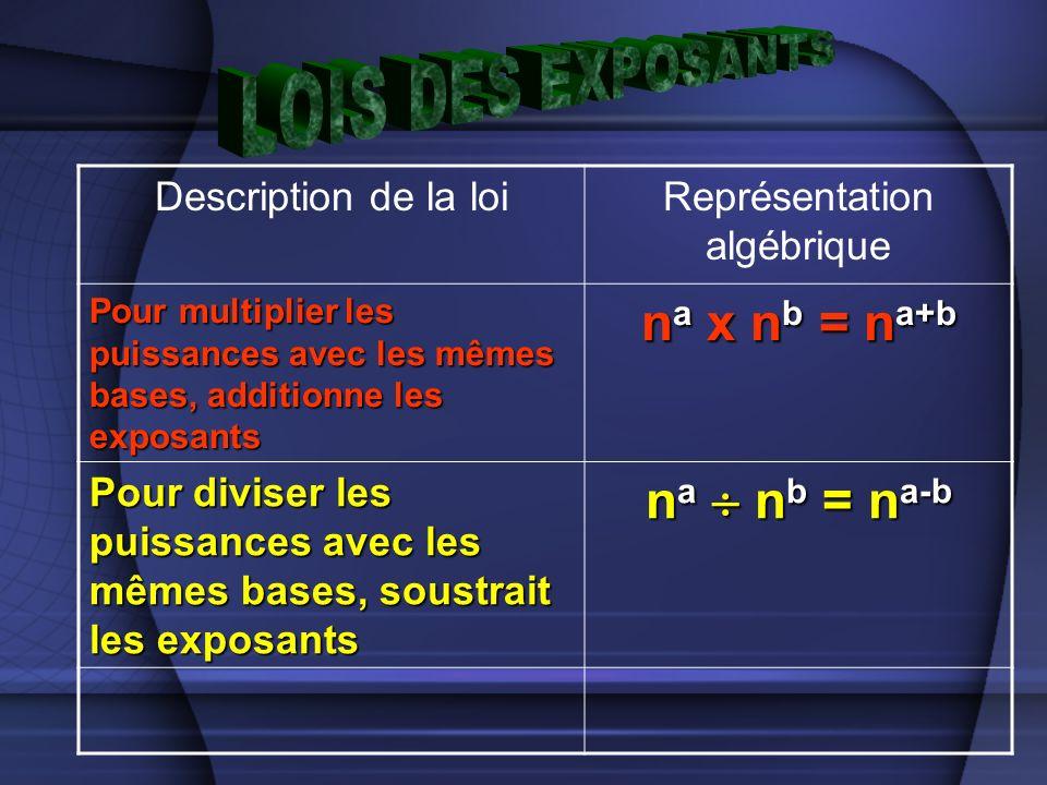 Description de la loiReprésentation algébrique Pour multiplier les puissances avec les mêmes bases, additionne les exposants n a x n b = n a+b Pour diviser les puissances avec les mêmes bases, soustrait les exposants n a n b = n a-b