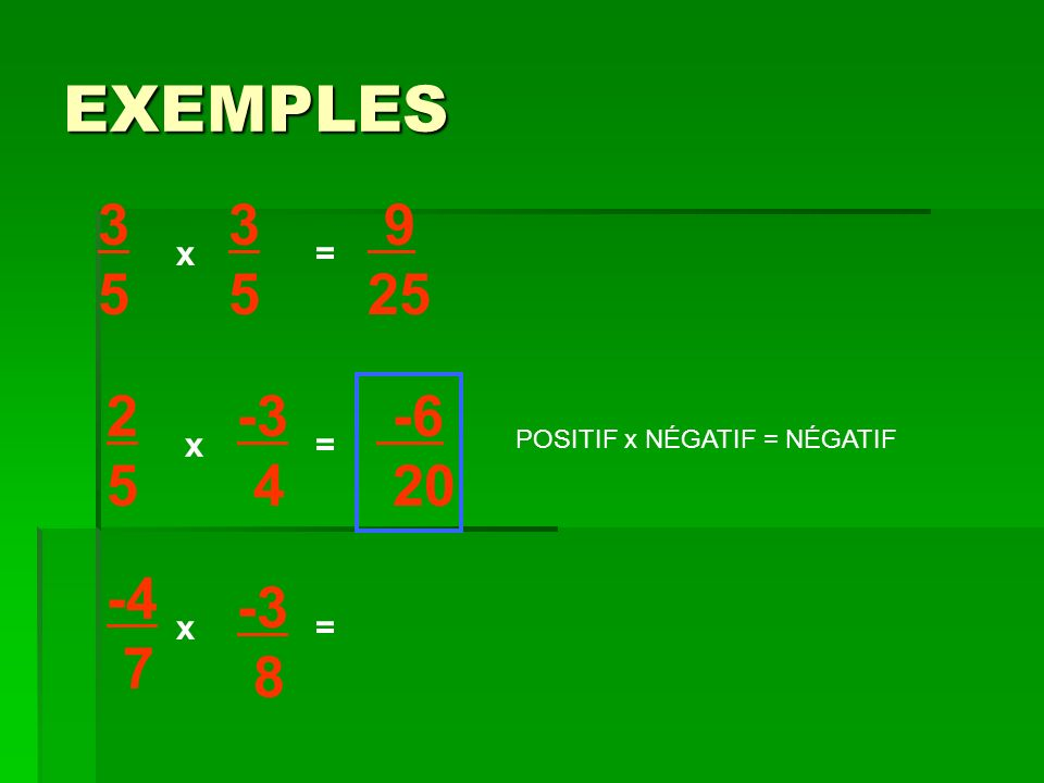 EXEMPLES 3535 x x= 3535 2525 -3 4 -4 7 -3 8 x = = 9 25 -6 20 POSITIF x NÉGATIF = NÉGATIF