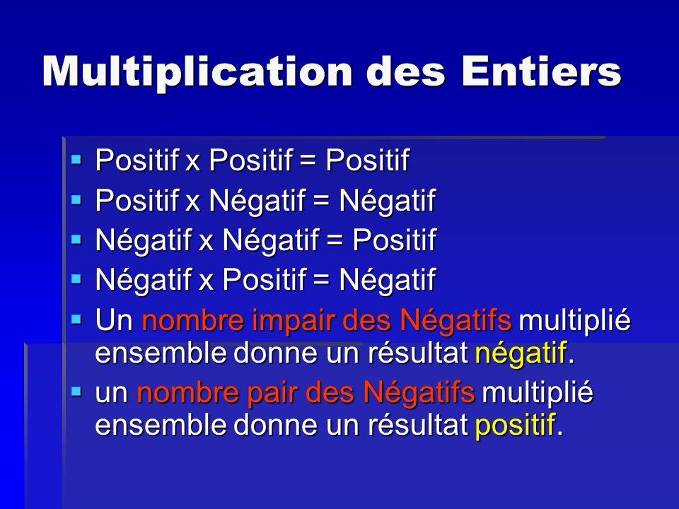 Multiplication des Entiers Positif x Positif = Positif Positif x Positif = Positif Positif x Négatif = Négatif Positif x Négatif = Négatif Négatif x N