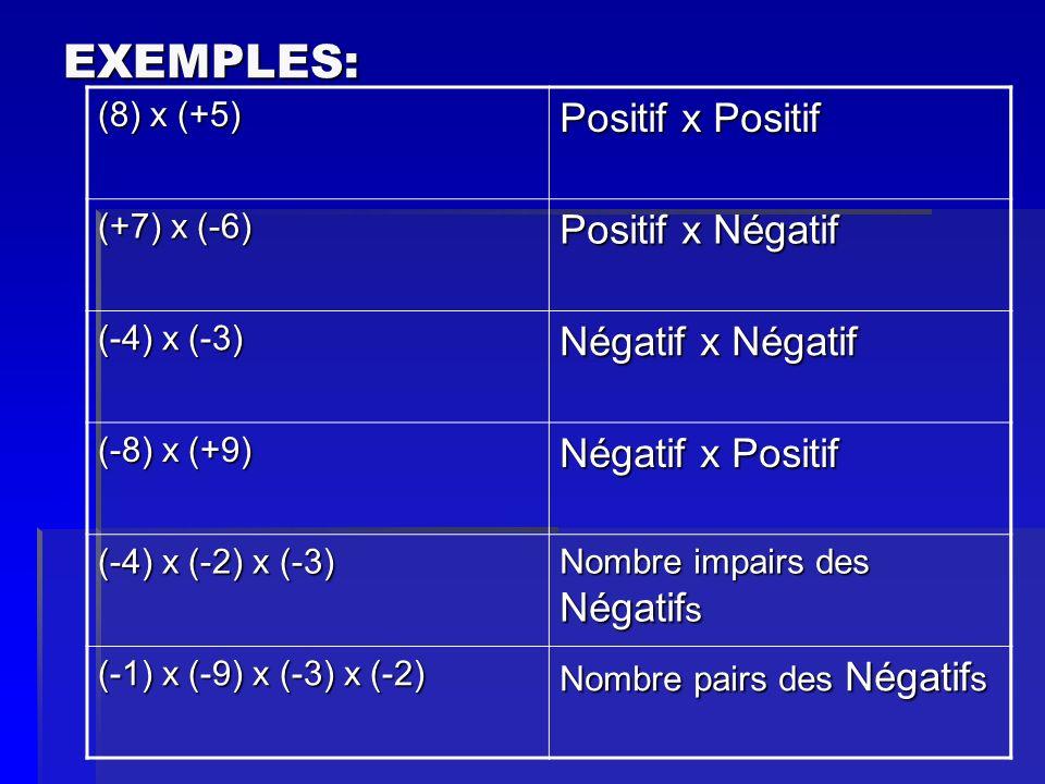 EXEMPLES: (8) x (+5) Positif x Positif (+7) x (-6) Positif x Négatif (-4) x (-3) Négatif x Négatif (-8) x (+9) Négatif x Positif (-4) x (-2) x (-3) No