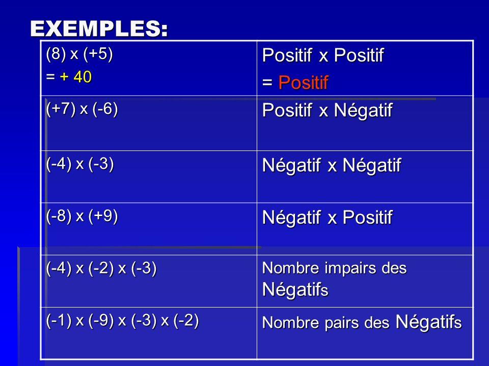 EXEMPLES: (8) x (+5) = + 40 Positif x Positif = Positif (+7) x (-6) Positif x Négatif (-4) x (-3) Négatif x Négatif (-8) x (+9) Négatif x Positif (-4)