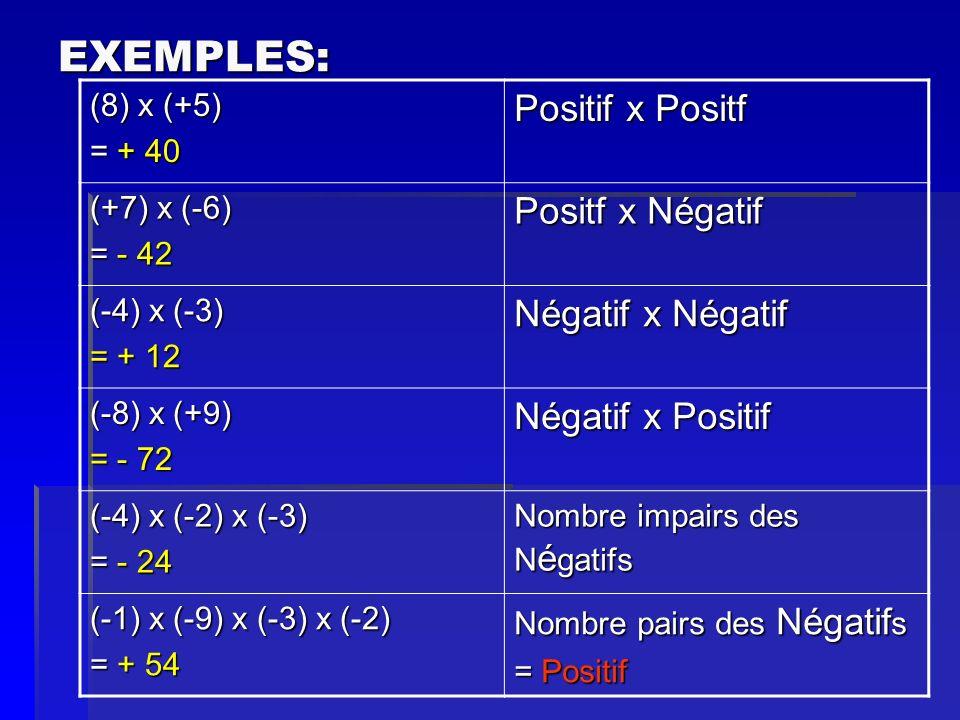 EXEMPLES: (8) x (+5) = + 40 Positif x Positf (+7) x (-6) = - 42 Positf x Négatif (-4) x (-3) = + 12 Négatif x Négatif (-8) x (+9) = - 72 Négatif x Pos