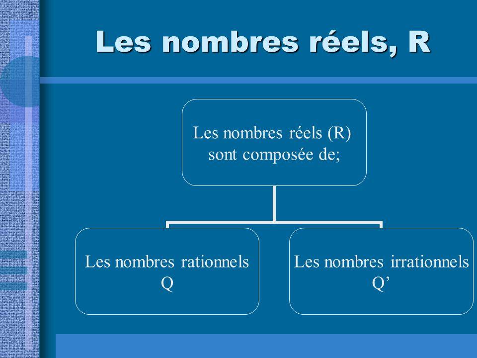 Les nombres rationnels, Q Tous les nombres qui peuvent être exprimé sous forme de fraction a/b, ou b 0.