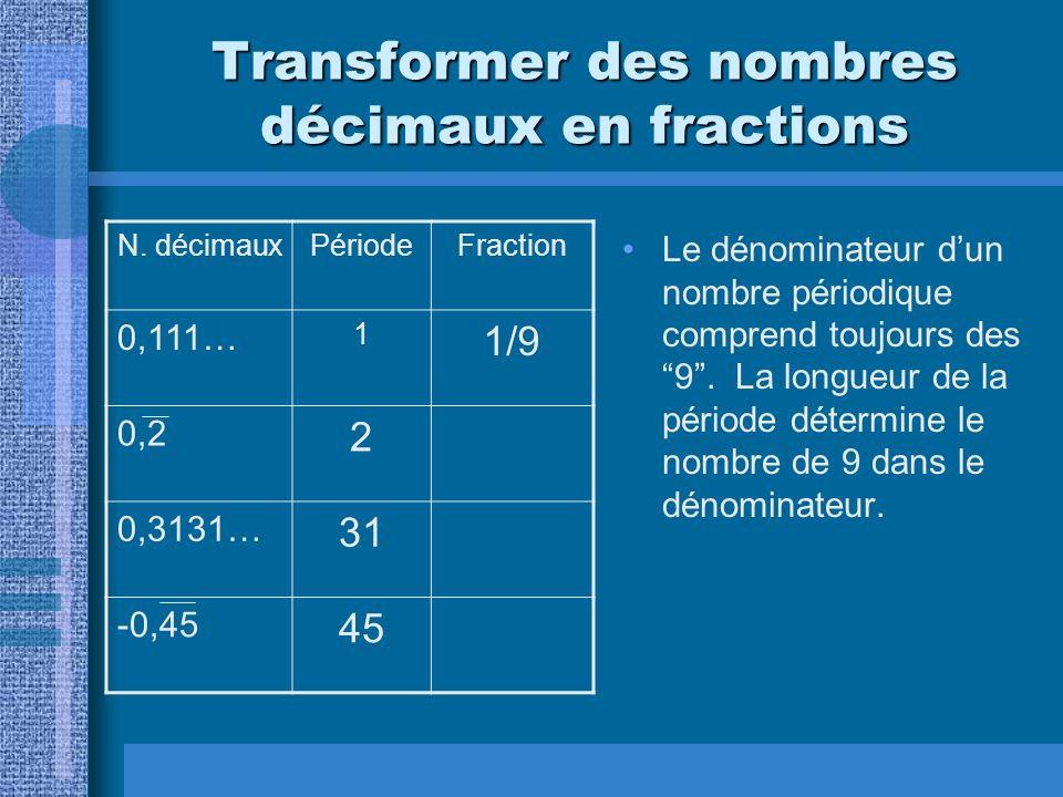 Transformer des nombres décimaux en fractions Le dénominateur dun nombre périodique comprend toujours des9. La longueur de la période détermine le nom