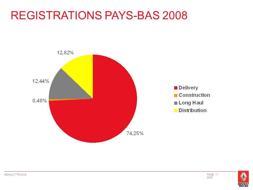 RENAULT TRUCKSPAGE 11 2009 REGISTRATIONS PAYS-BAS 2008