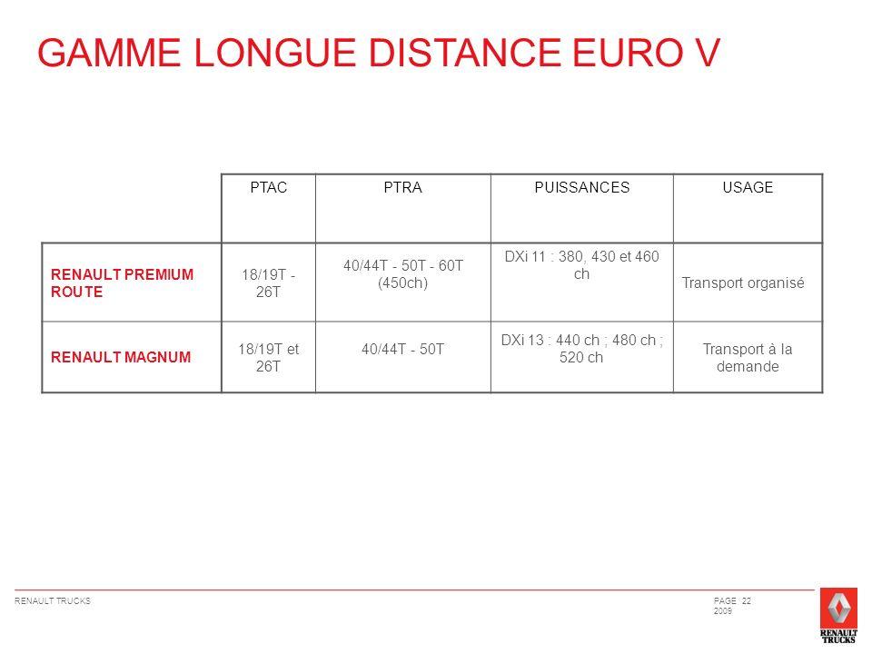 RENAULT TRUCKSPAGE 22 2009 GAMME LONGUE DISTANCE EURO V PTACPTRAPUISSANCESUSAGE RENAULT PREMIUM ROUTE 18/19T - 26T 40/44T - 50T - 60T (450ch) DXi 11 :