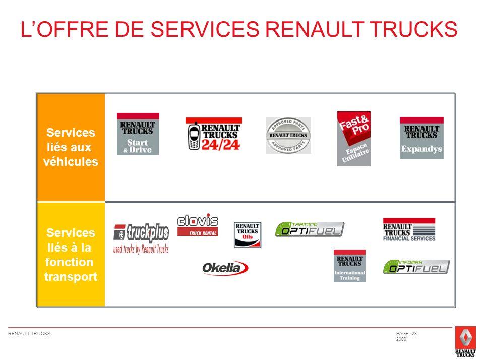 RENAULT TRUCKSPAGE 23 2009 LOFFRE DE SERVICES RENAULT TRUCKS Services liés aux véhicules Services liés à la fonction transport