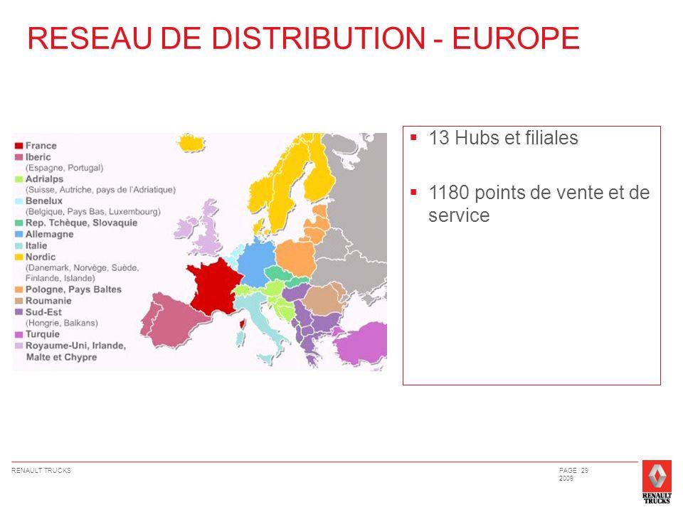 RENAULT TRUCKSPAGE 29 2009 RESEAU DE DISTRIBUTION - EUROPE 13 Hubs et filiales 1180 points de vente et de service
