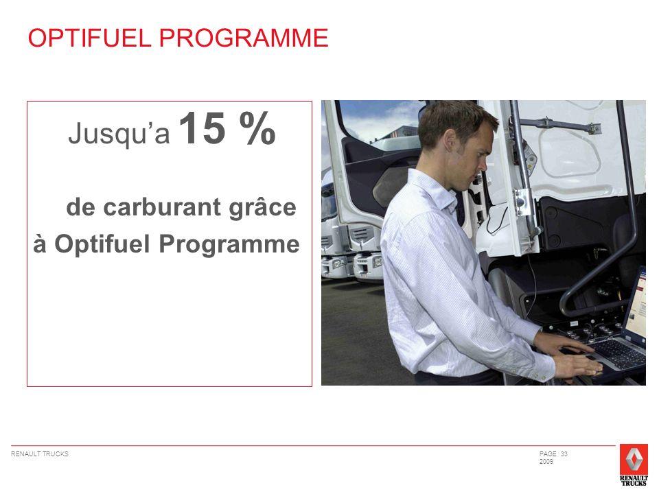 RENAULT TRUCKSPAGE 33 2009 OPTIFUEL PROGRAMME Jusqua 15 % de carburant grâce à Optifuel Programme