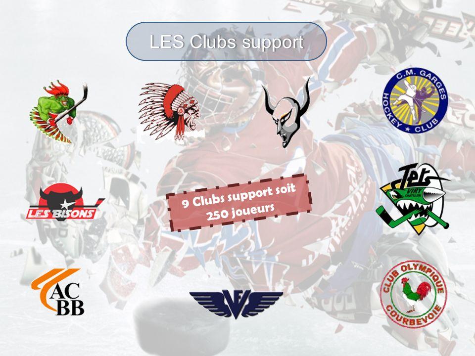 LES Clubs supportLES Clubs support 9 Clubs support soit 250 joueurs