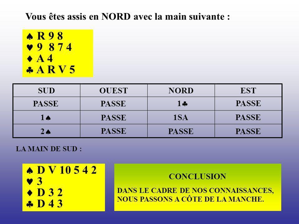SUDOUESTNORDEST Vous êtes assis en NORD avec la main suivante : PASSE 1 1 1SA PASSE 2 R 9 8 9 8 7 4 A 4 A R V 5 D V 10 5 4 2 3 D 3 2 D 4 3 CONCLUSION