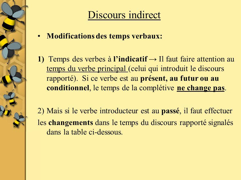 Discours indirect Modifications des temps verbaux: 1) Temps des verbes à lindicatif Il faut faire attention au temps du verbe principal (celui qui introduit le discours rapporté).