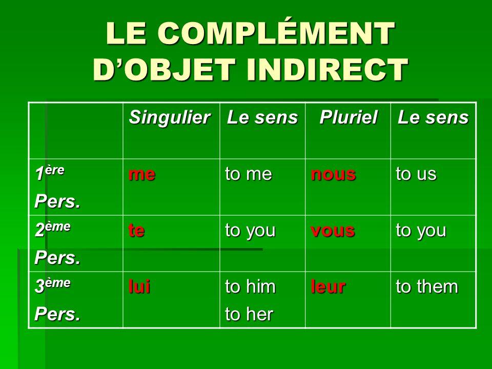 LE COMPLÉMENT D OBJET INDIRECT Singulier Le sens Pluriel 1 ère Pers.me to me nous to us 2 ème Pers.te to you vous 3 ème Pers.lui to him to her leur to them