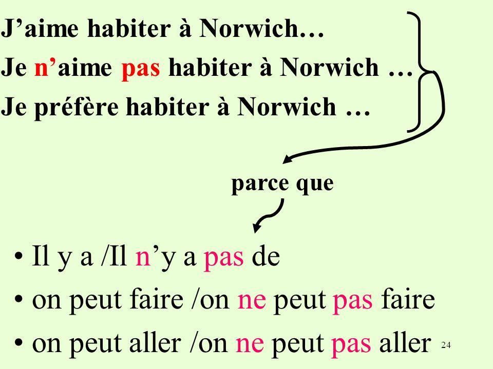 24 Jaime habiter à Norwich… Je naime pas habiter à Norwich … Je préfère habiter à Norwich … Il y a /Il ny a pas de on peut faire /on ne peut pas faire