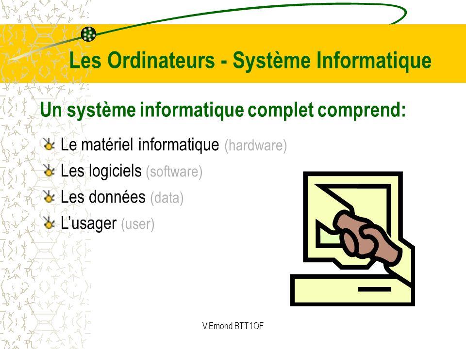 Les Ordinateurs - Système Informatique Un système informatique complet comprend: Le matériel informatique (hardware) Les logiciels (software) Les donn
