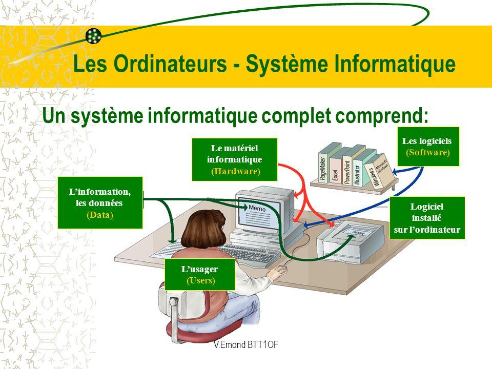 Un système informatique complet comprend: Linformation, les données (Data) Le matériel informatique (Hardware) Lusager (Users) Les logiciels (Software