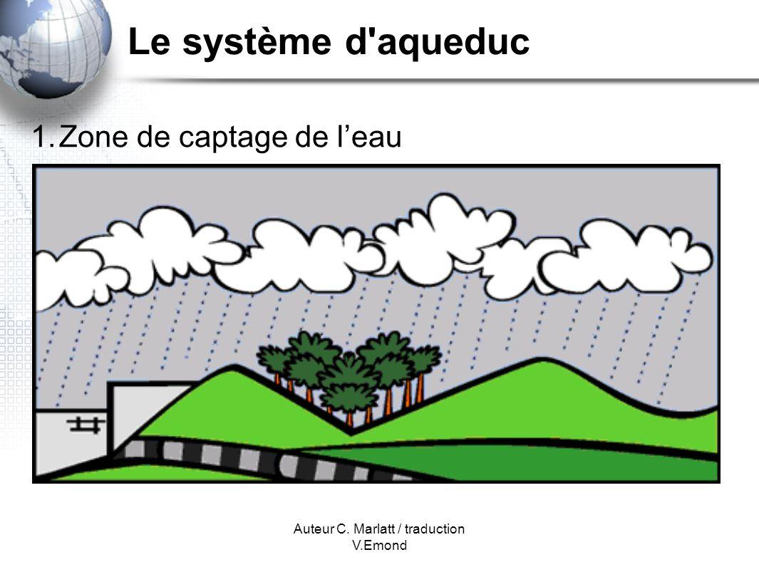 Auteur C. Marlatt / traduction V.Emond Le système d aqueduc 1.Zone de captage de leau