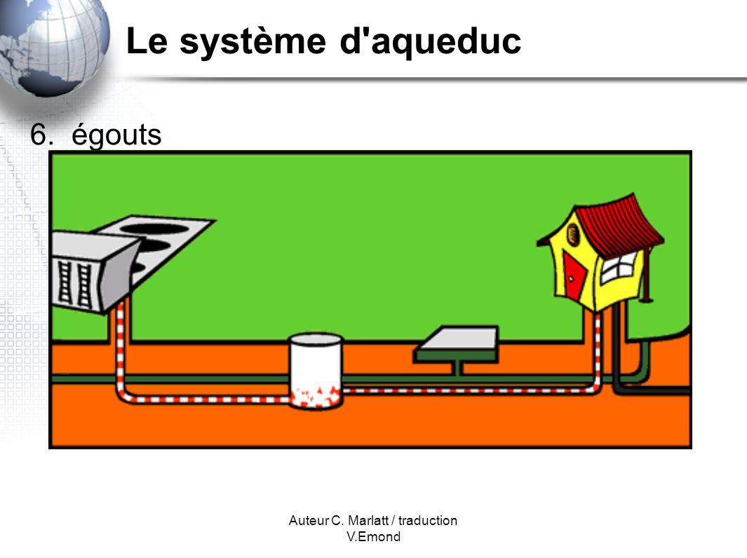 Auteur C. Marlatt / traduction V.Emond Le système d aqueduc 6. égouts