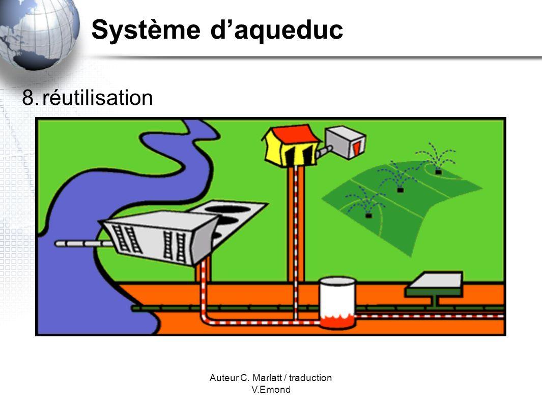 Auteur C. Marlatt / traduction V.Emond Système daqueduc 8.réutilisation