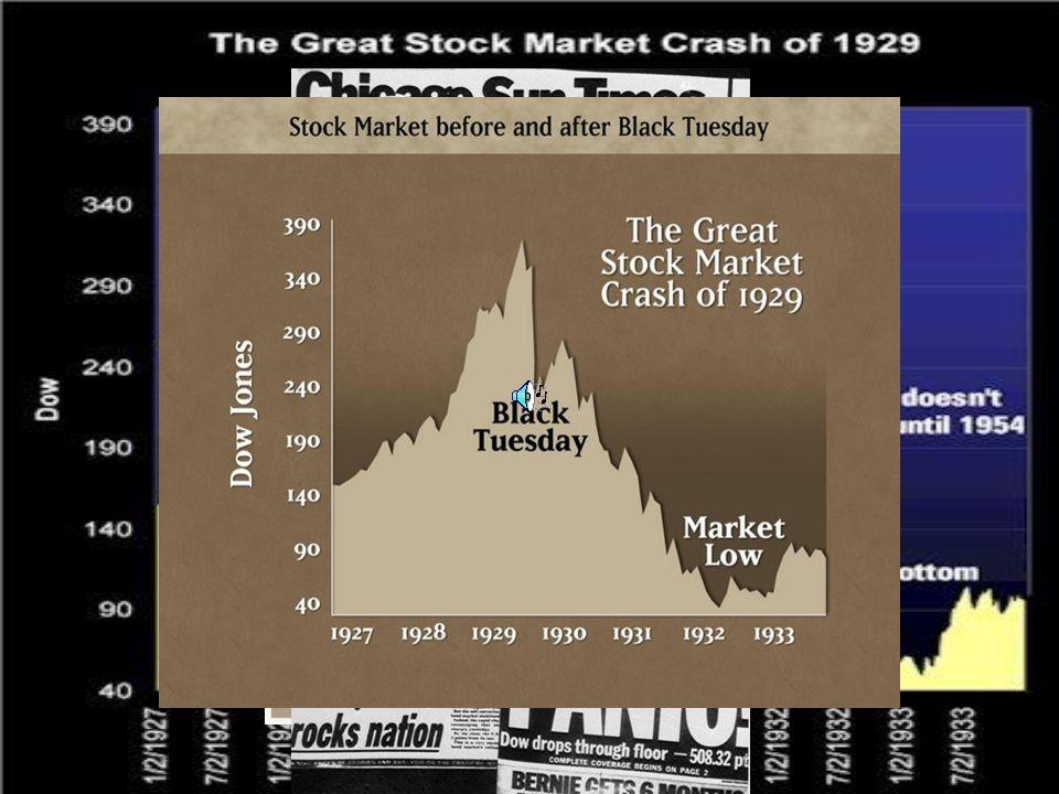 Ce qui sest produit… Le 24 octobre 1929 « jeudi noir » des millions dactions sont vendus à Wallstreet.