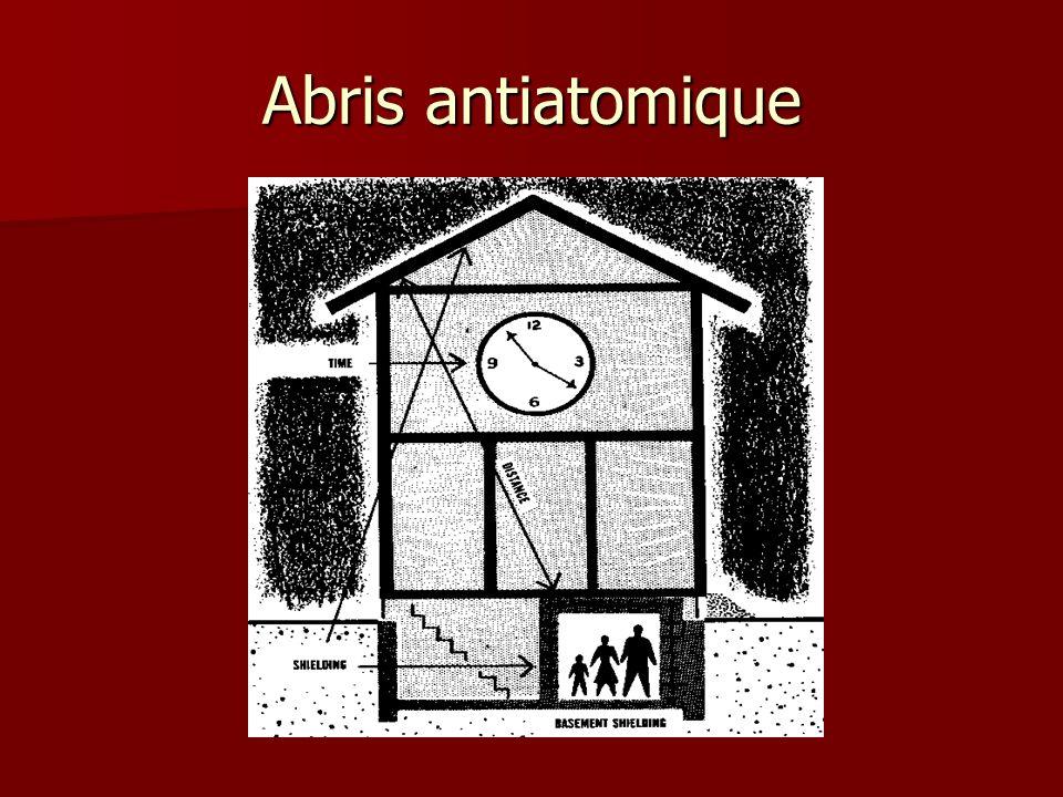 Abris antiatomique