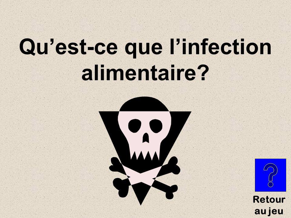Une maladie transmise par les aliments contaminés par des bactéries pathogènes