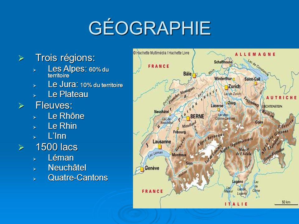 GÉOGRAPHIE Trois régions: Trois régions: Les Alpes: 60% du territoire Les Alpes: 60% du territoire Le Jura: 10% du territoire Le Jura: 10% du territoi