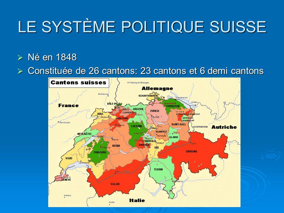 LE SYSTÈME POLITIQUE SUISSE Né en 1848 Né en 1848 Constituée de 26 cantons: 23 cantons et 6 demi cantons Constituée de 26 cantons: 23 cantons et 6 dem