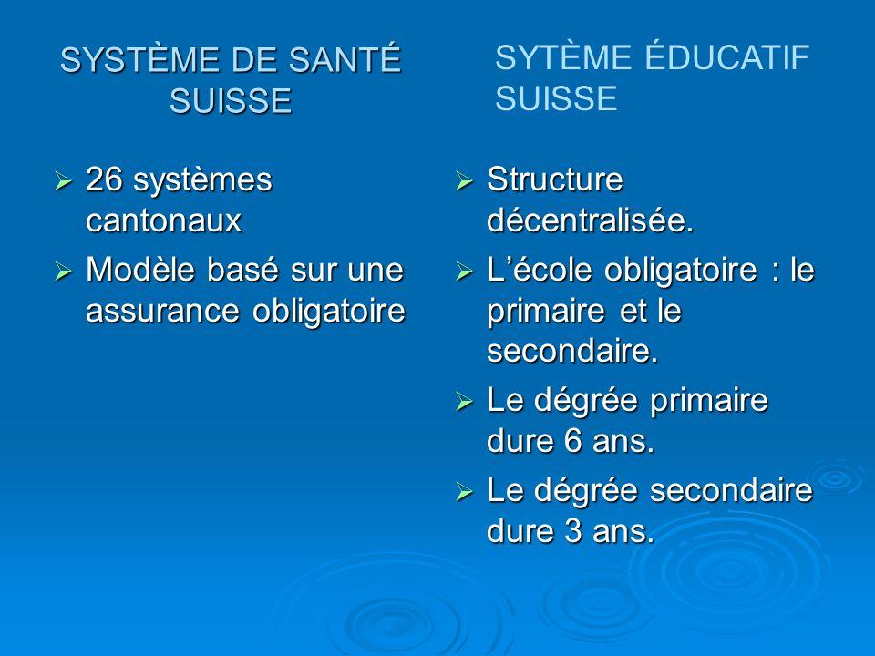 SYSTÈME DE SANTÉ SUISSE 26 systèmes cantonaux 26 systèmes cantonaux Modèle basé sur une assurance obligatoire Modèle basé sur une assurance obligatoir