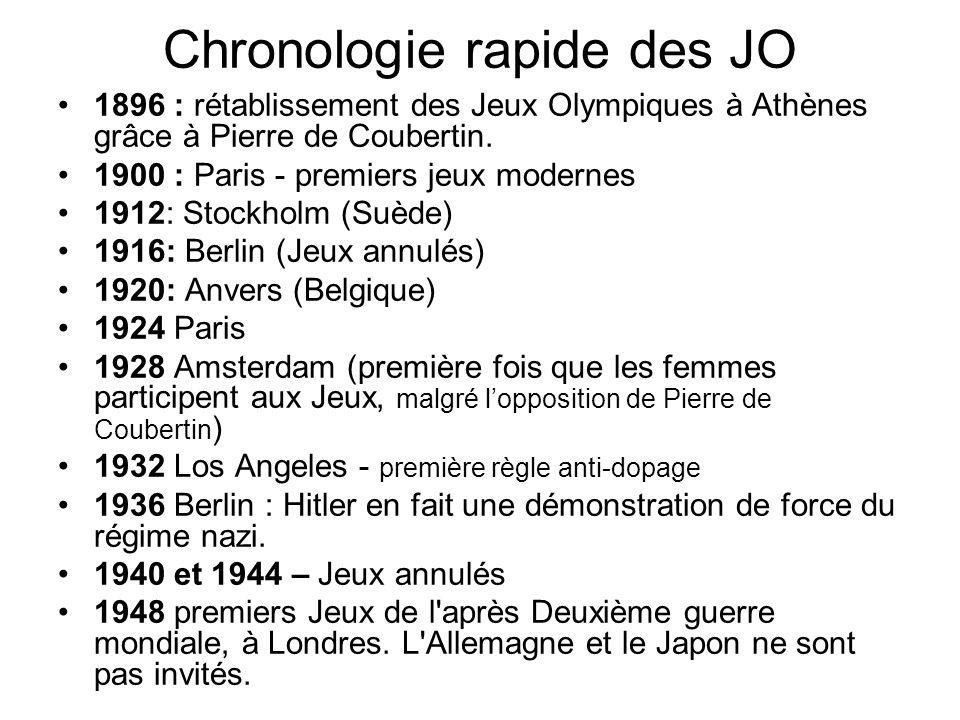 Chronologie rapide des JO 1896 : rétablissement des Jeux Olympiques à Athènes grâce à Pierre de Coubertin. 1900 : Paris - premiers jeux modernes 1912: